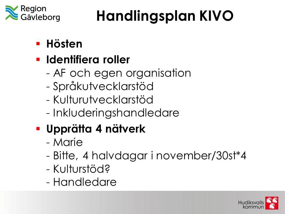 Handlingsplan KIVO  Hösten  Identifiera roller - AF och egen organisation - Språkutvecklarstöd - Kulturutvecklarstöd - Inkluderingshandledare  Uppr