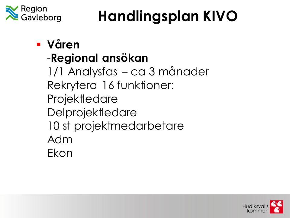 Handlingsplan KIVO  Våren - Regional ansökan 1/1 Analysfas – ca 3 månader Rekrytera 16 funktioner: Projektledare Delprojektledare 10 st projektmedarb