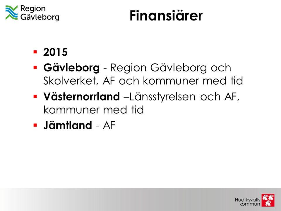 Finansiärer  2015  Gävleborg - Region Gävleborg och Skolverket, AF och kommuner med tid  Västernorrland –Länsstyrelsen och AF, kommuner med tid  J