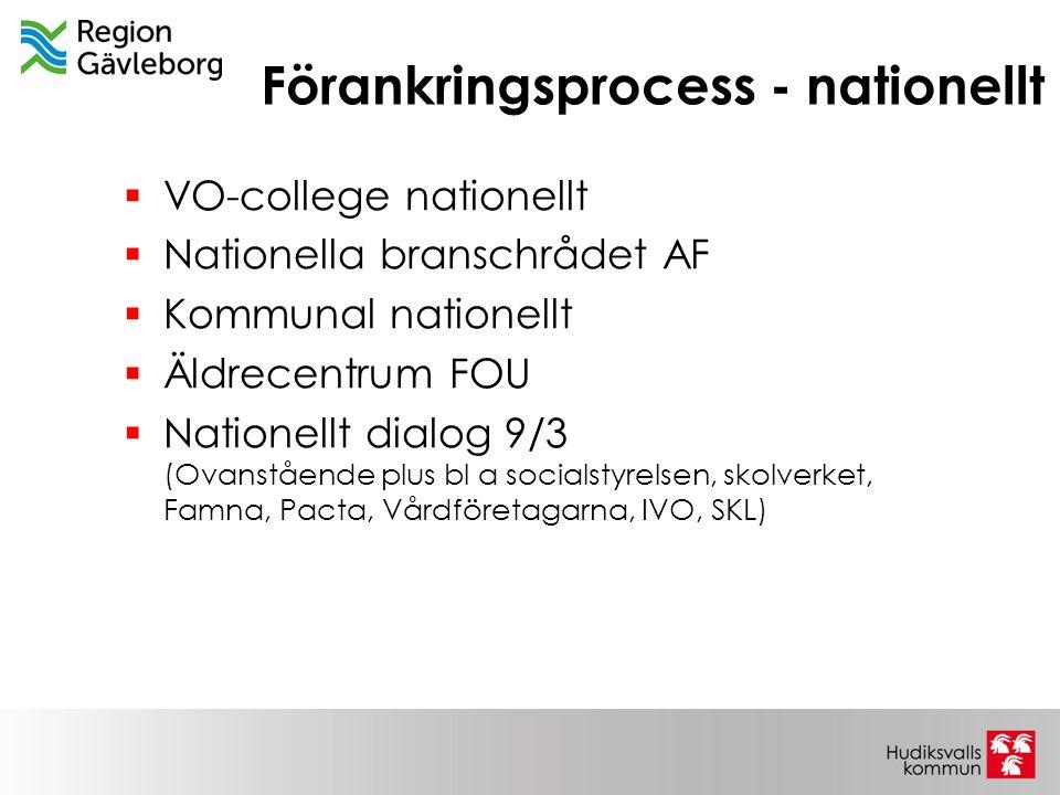 Förankringsprocess - nationellt  VO-college nationellt  Nationella branschrådet AF  Kommunal nationellt  Äldrecentrum FOU  Nationellt dialog 9/3