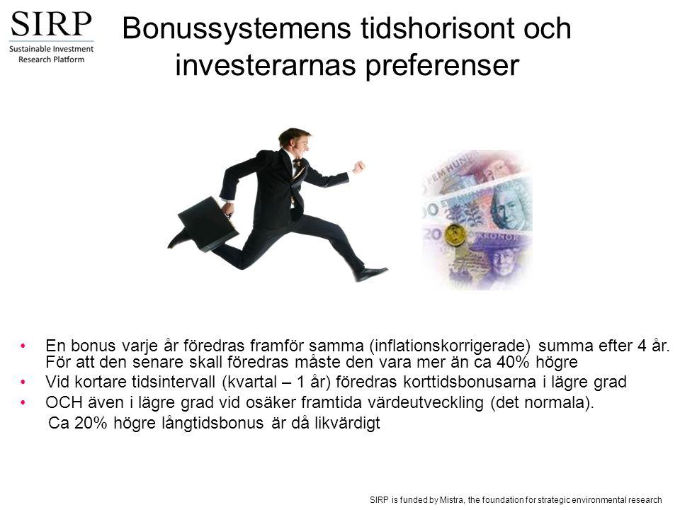 SIRP is funded by Mistra, the foundation for strategic environmental research Bonussystemens tidshorisont och investerarnas preferenser En bonus varje