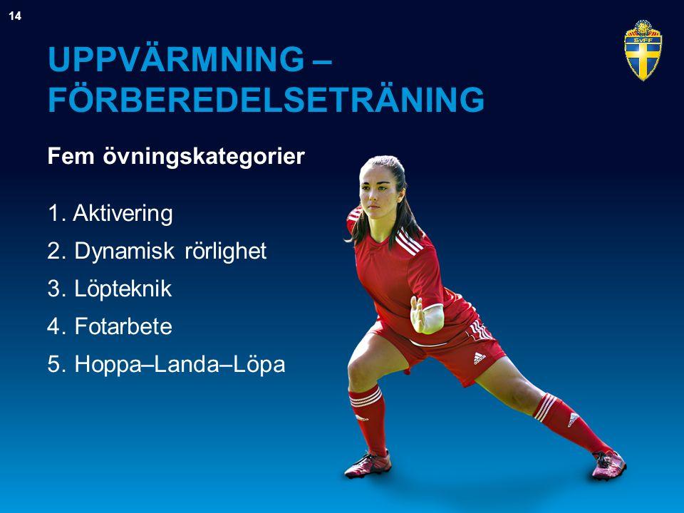 UPPVÄRMNING – FÖRBEREDELSETRÄNING Fem övningskategorier 1. Aktivering 2. Dynamisk rörlighet 3. Löpteknik 4. Fotarbete 5. Hoppa–Landa–Löpa 14