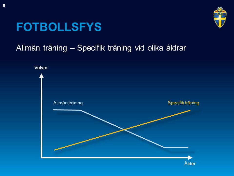 6 Volym Allmän träning Ålder Allmän träning – Specifik träning vid olika åldrar Specifik träning
