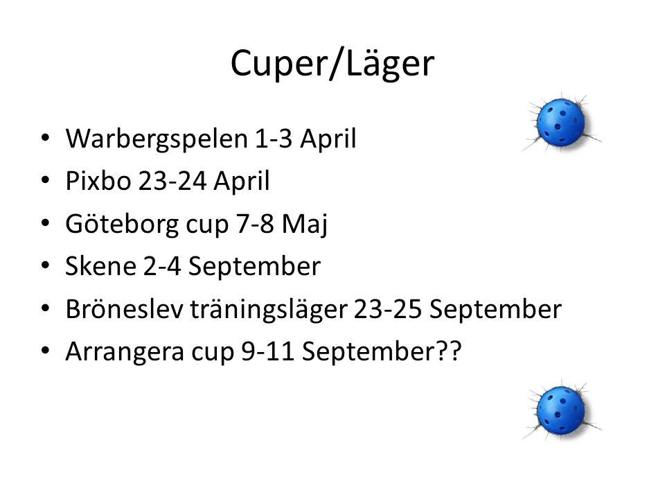 Cuper/Läger Warbergspelen 1-3 April Pixbo 23-24 April Göteborg cup 7-8 Maj Skene 2-4 September Bröneslev träningsläger 23-25 September Arrangera cup 9-11 September