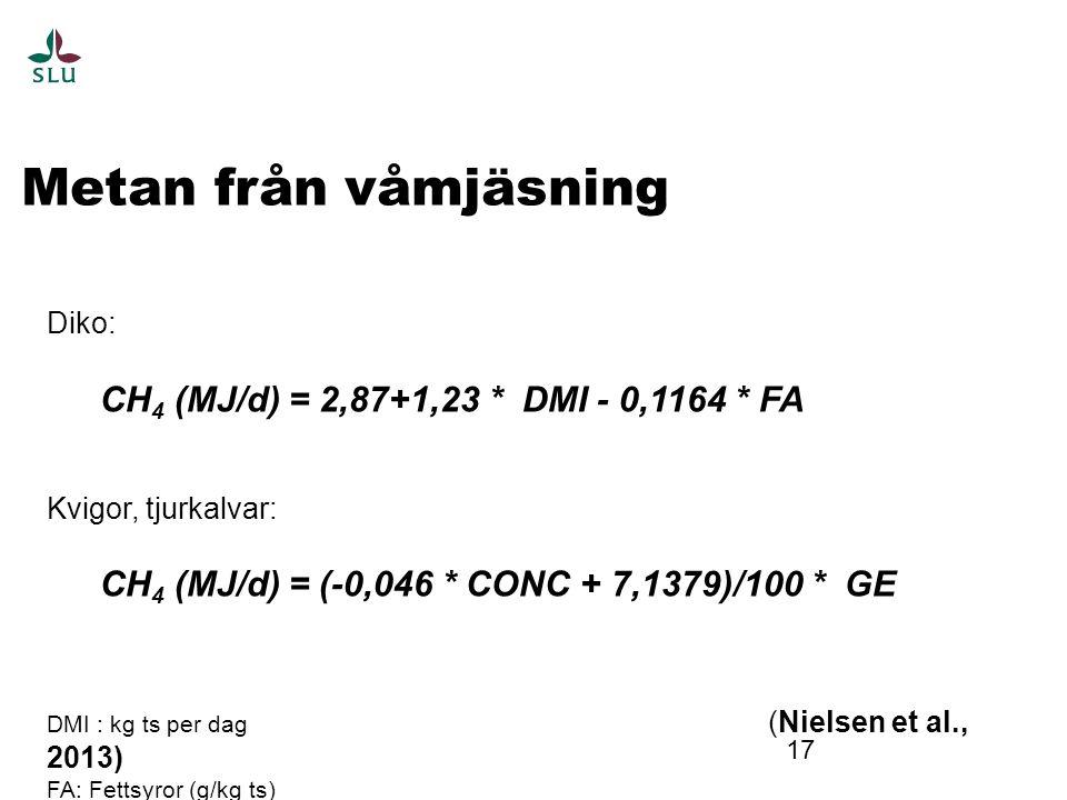 Metan från våmjäsning 17 Diko: CH 4 (MJ/d) = 2,87+1,23 * DMI - 0,1164 * FA Kvigor, tjurkalvar: CH 4 (MJ/d) = (-0,046 * CONC + 7,1379)/100 * GE DMI : kg ts per dag (Nielsen et al., 2013) FA: Fettsyror (g/kg ts) CONC: kraftfoder, % GE: Bruttoenergi (MJ/day)
