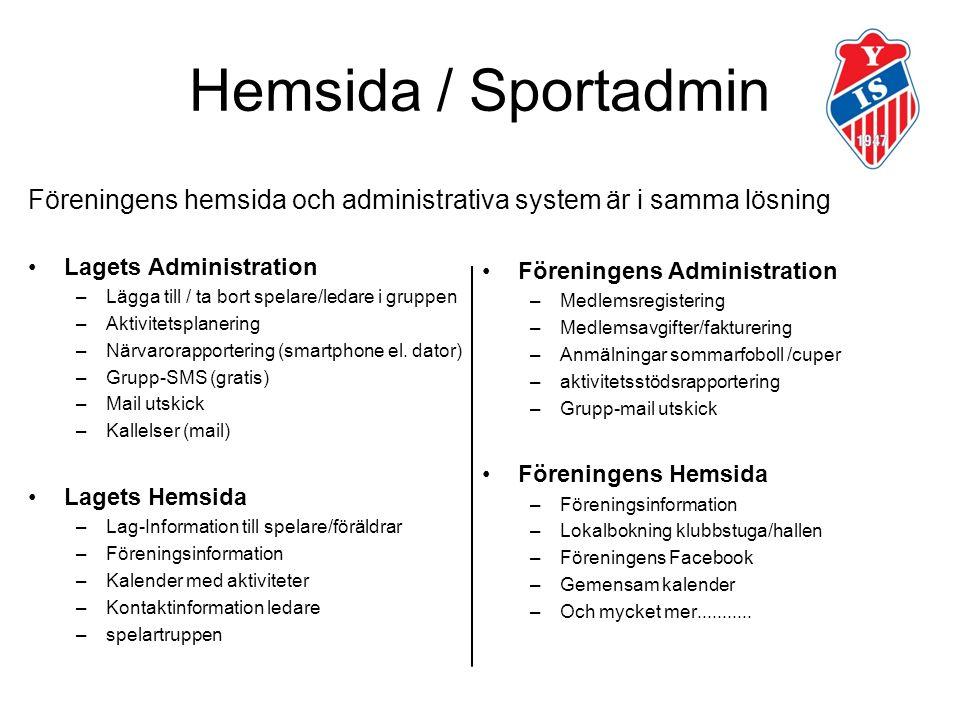 Hemsida / Sportadmin Föreningens hemsida och administrativa system är i samma lösning Lagets Administration –Lägga till / ta bort spelare/ledare i gruppen –Aktivitetsplanering –Närvarorapportering (smartphone el.