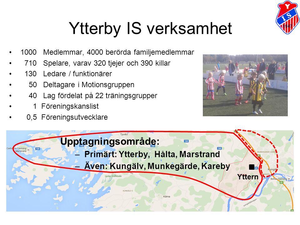 Ytterby IS verksamhet 1000 Medlemmar, 4000 berörda familjemedlemmar 710 Spelare, varav 320 tjejer och 390 killar 130 Ledare / funktionärer 50 Deltagar