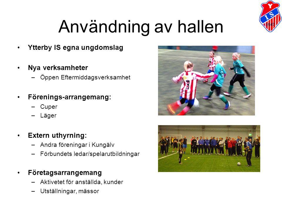 Användning av hallen Ytterby IS egna ungdomslag Nya verksamheter –Öppen Eftermiddagsverksamhet Förenings-arrangemang: –Cuper –Läger Extern uthyrning: