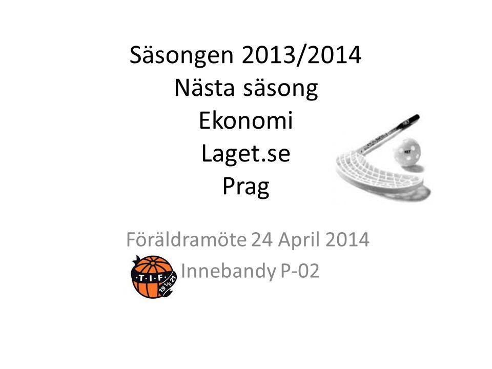 Säsongen 2013/2014 Nästa säsong Ekonomi Laget.se Prag Föräldramöte 24 April 2014 Innebandy P-02