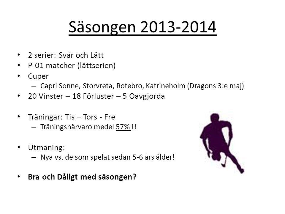Säsongen 2013-2014 2 serier: Svår och Lätt P-01 matcher (lättserien) Cuper – Capri Sonne, Storvreta, Rotebro, Katrineholm (Dragons 3:e maj) 20 Vinster – 18 Förluster – 5 Oavgjorda Träningar: Tis – Tors - Fre – Träningsnärvaro medel 57% !.
