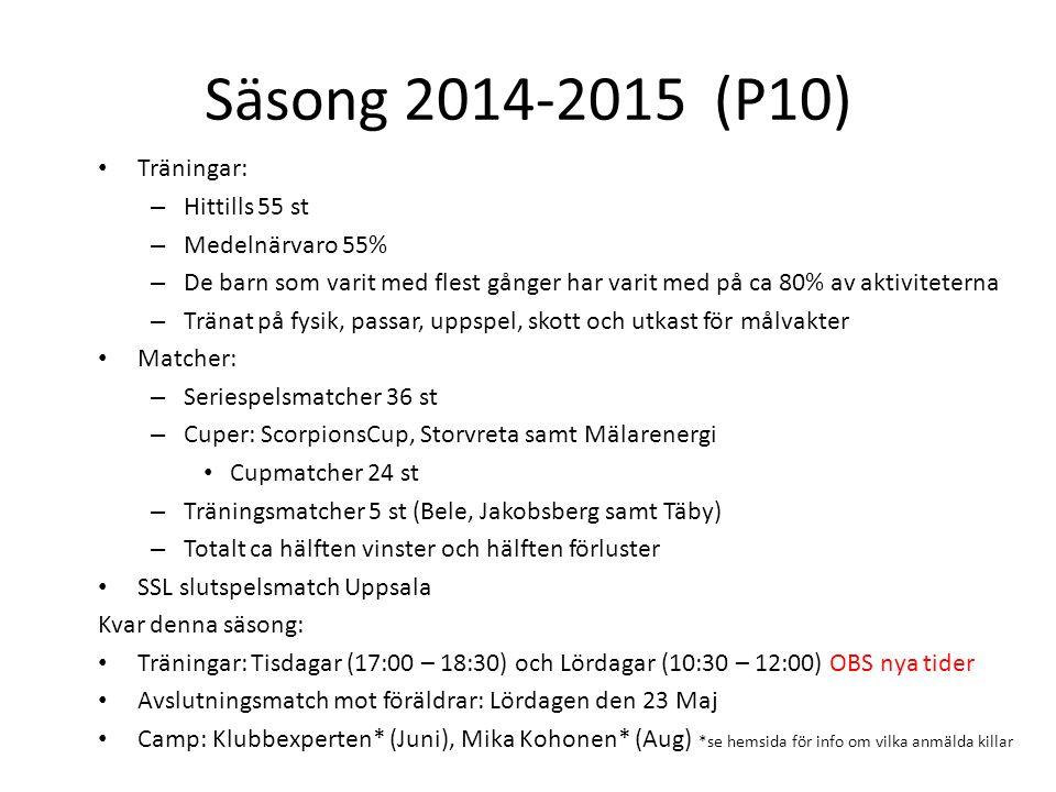Säsong 2015-2016 (P11) Mitt i Cupen = 2 lag (ett med lättare motstånd och ett med svårare motstånd) – Fasta målvakter – Fasta positioner i den mån det går Utvecklingssamtal under hösten.