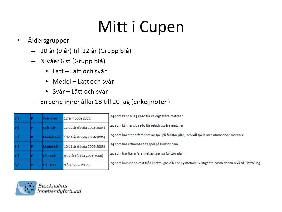 Mitt i Cupen Åldersgrupper – 10 år (9 år) till 12 år (Grupp blå) – Nivåer 6 st (Grupp blå) Lätt – Lätt och svår Medel – Lätt och svår Svår – Lätt och svår – En serie innehåller 18 till 20 lag (enkelmöten)