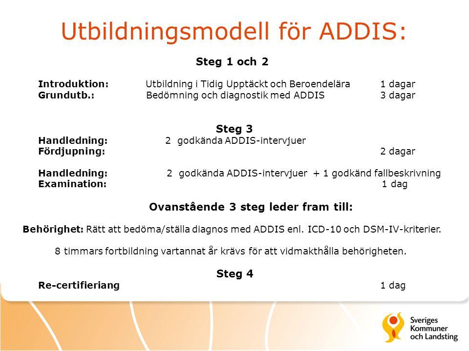 Utbildningsmodell för ADDIS: Steg 1 och 2 Introduktion: Utbildning i Tidig Upptäckt och Beroendelära1 dagar Grundutb.: Bedömning och diagnostik med AD