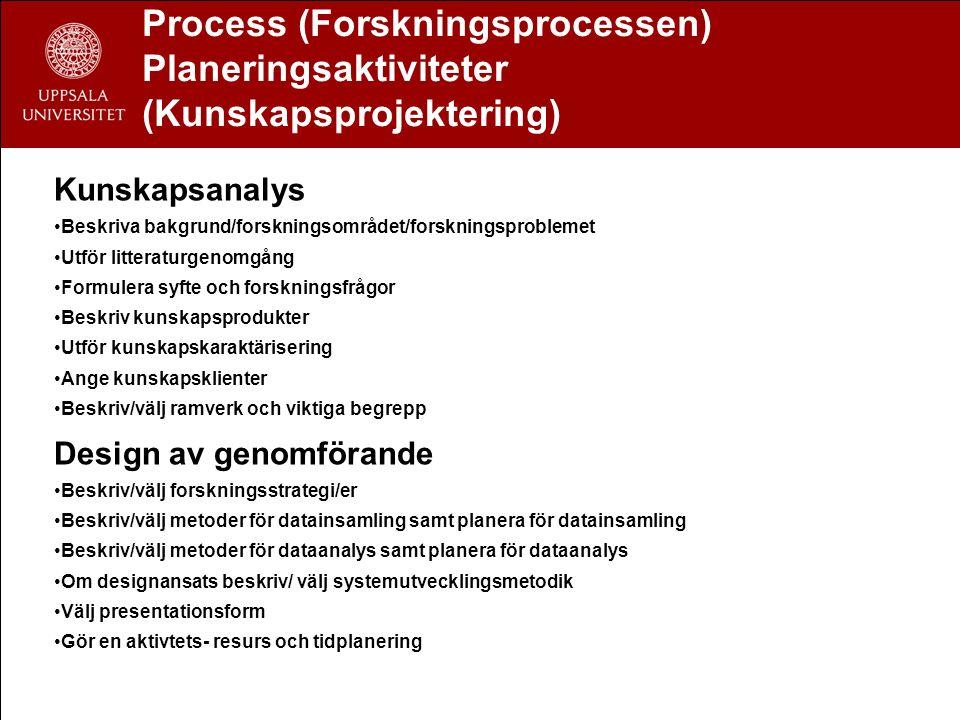 Process (Forskningsprocessen) Planeringsaktiviteter (Kunskapsprojektering) Kunskapsanalys Beskriva bakgrund/forskningsområdet/forskningsproblemet Utför litteraturgenomgång Formulera syfte och forskningsfrågor Beskriv kunskapsprodukter Utför kunskapskaraktärisering Ange kunskapsklienter Beskriv/välj ramverk och viktiga begrepp Design av genomförande Beskriv/välj forskningsstrategi/er Beskriv/välj metoder för datainsamling samt planera för datainsamling Beskriv/välj metoder för dataanalys samt planera för dataanalys Om designansats beskriv/ välj systemutvecklingsmetodik Välj presentationsform Gör en aktivtets- resurs och tidplanering