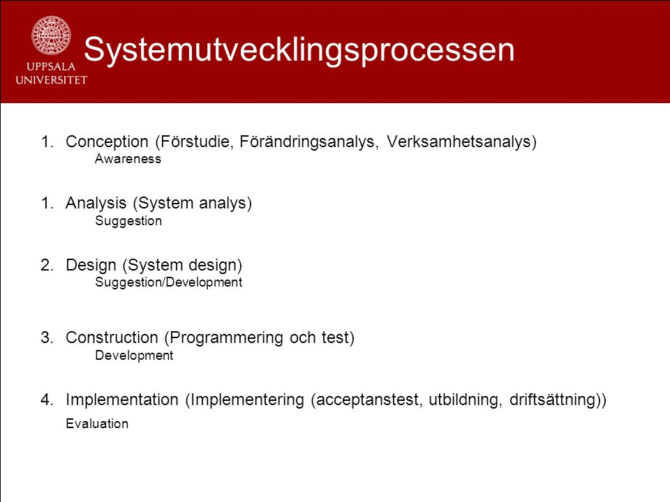 Systemutvecklingsprocessen 1.Conception (Förstudie, Förändringsanalys, Verksamhetsanalys) Awareness 1.Analysis (System analys) Suggestion 2.Design (System design) Suggestion/Development 3.Construction (Programmering och test) Development 4.Implementation (Implementering (acceptanstest, utbildning, driftsättning)) Evaluation