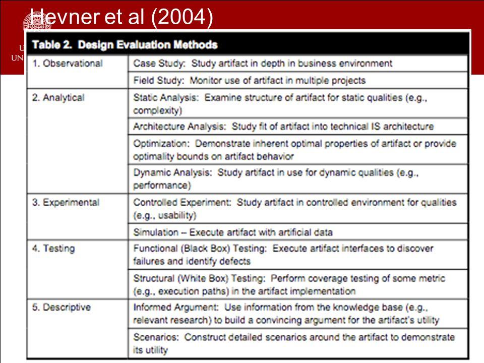 Hevner et al (2004)