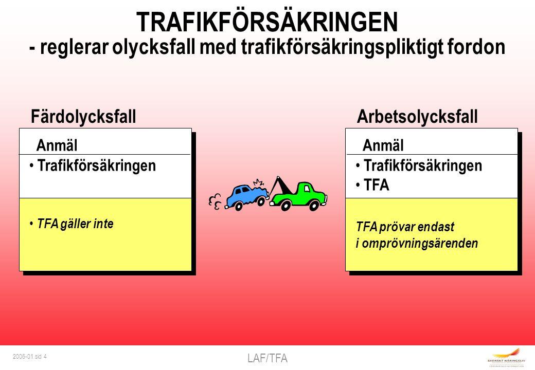 LAF/TFA 2006-01 sid 4 TRAFIKFÖRSÄKRINGEN - reglerar olycksfall med trafikförsäkringspliktigt fordon Anmäl Trafikförsäkringen TFA ArbetsolycksfallFärdolycksfall Anmäl Trafikförsäkringen TFA prövar endast i omprövningsärenden TFA gäller inte