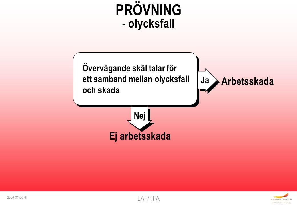 LAF/TFA 2006-01 sid 7 PRÖVNING - sjukdomar Helhetsbedömning - faktorer i arbetet som lett till besvären - hur länge och intensivt varit utsatt - vad har utredningen visat - skadliga faktorer utanför arbetet Försäkrad i befintligt skick Övervägande skäl talar för att skadan är en arbetsskada