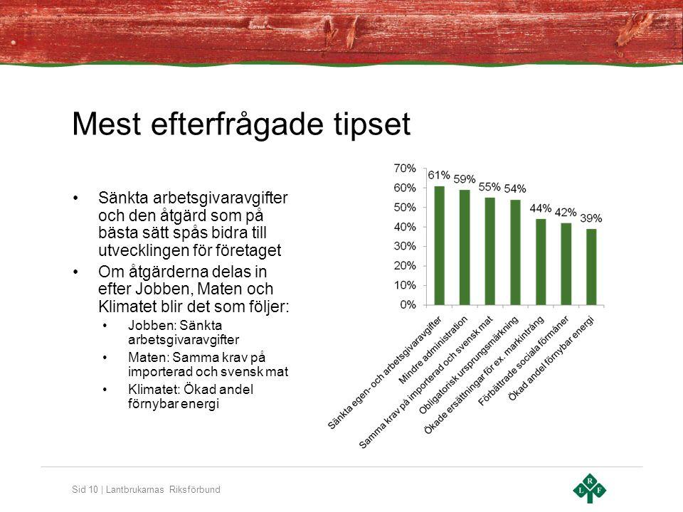 Sid 11 | Lantbrukarnas Riksförbund Gröna näringarna - framtidsbransch Människors efterfrågan på god och närproducerad mat, förnybar energi och upplevelser på landsbygden ökar.