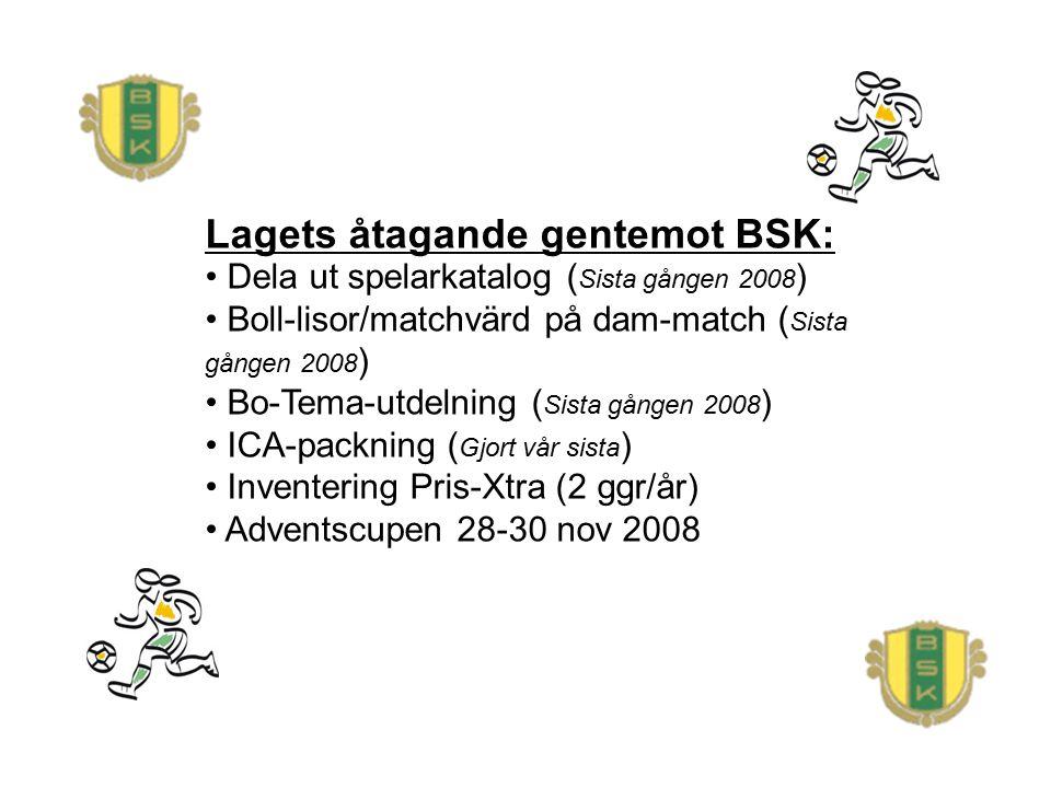 Lagets åtagande gentemot BSK: Dela ut spelarkatalog ( Sista gången 2008 ) Boll-lisor/matchvärd på dam-match ( Sista gången 2008 ) Bo-Tema-utdelning ( Sista gången 2008 ) ICA-packning ( Gjort vår sista ) Inventering Pris-Xtra (2 ggr/år) Adventscupen 28-30 nov 2008