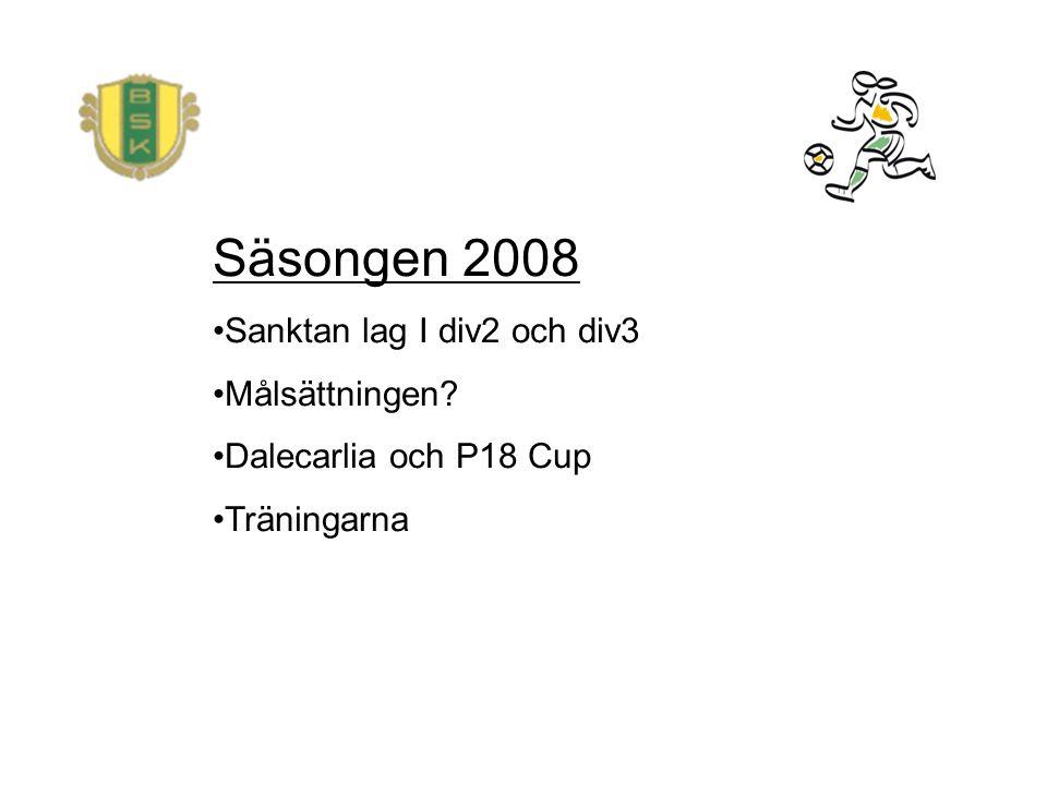 Säsongen 2008 Sanktan lag I div2 och div3 Målsättningen? Dalecarlia och P18 Cup Träningarna