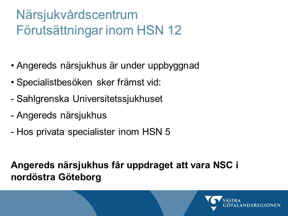 Närsjukvårdscentrum Förutsättningar inom HSN 12 Angereds närsjukhus är under uppbyggnad Specialistbesöken sker främst vid: - Sahlgrenska Universitetssjukhuset - Angereds närsjukhus - Hos privata specialister inom HSN 5 Angereds närsjukhus får uppdraget att vara NSC i nordöstra Göteborg