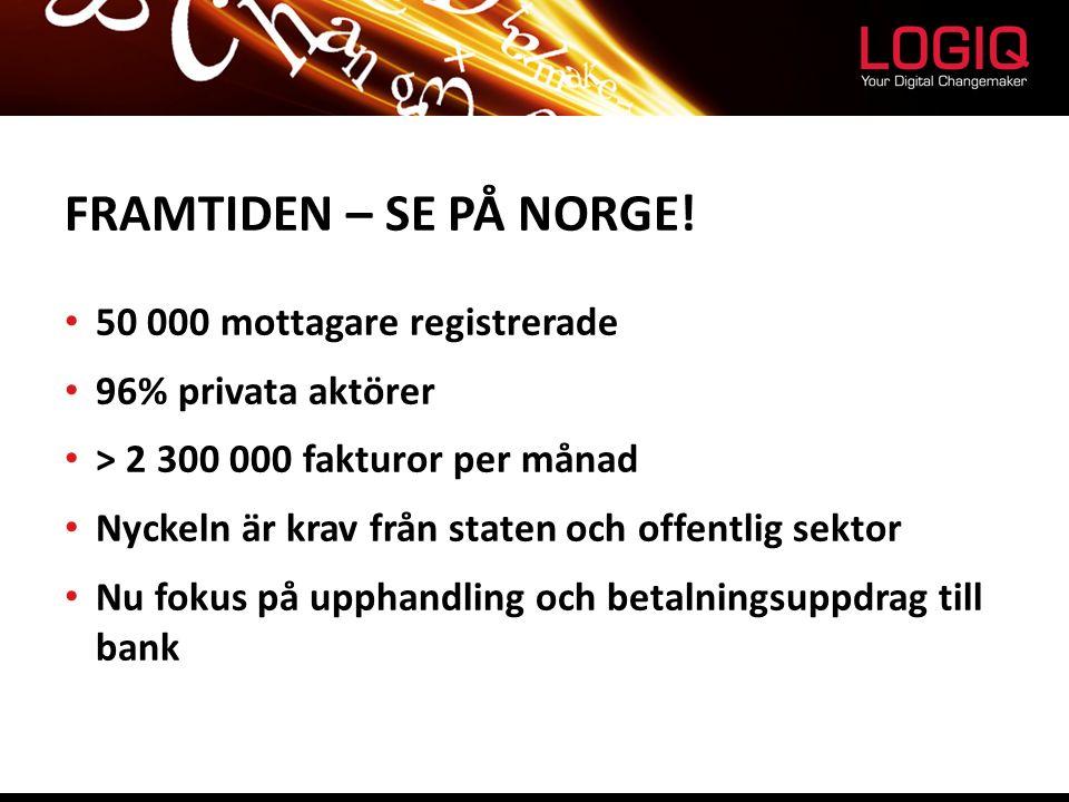 FRAMTIDEN – SE PÅ NORGE! 50 000 mottagare registrerade 96% privata aktörer > 2 300 000 fakturor per månad Nyckeln är krav från staten och offentlig se
