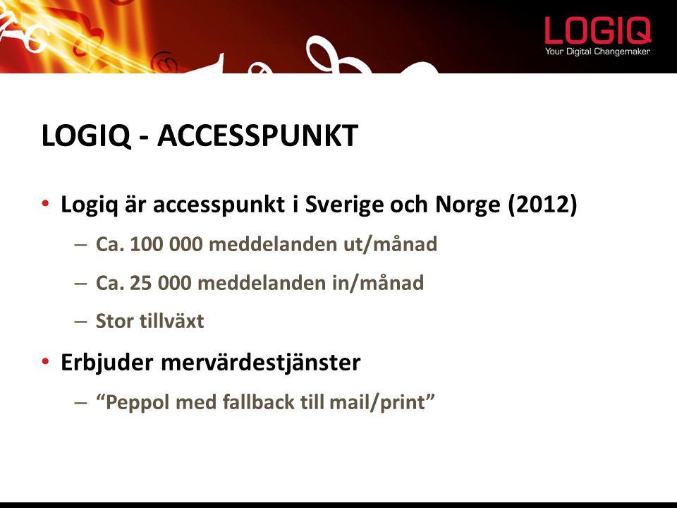 LOGIQ - ACCESSPUNKT Logiq är accesspunkt i Sverige och Norge (2012) – Ca.