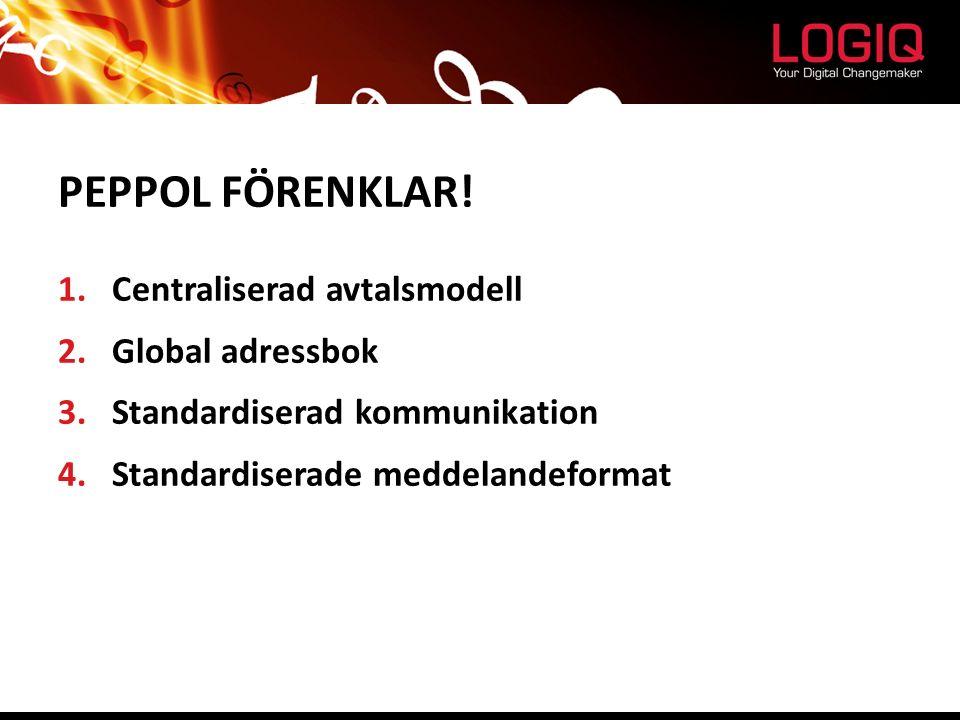 PEPPOL FÖRENKLAR! 1.Centraliserad avtalsmodell 2.Global adressbok 3.Standardiserad kommunikation 4.Standardiserade meddelandeformat