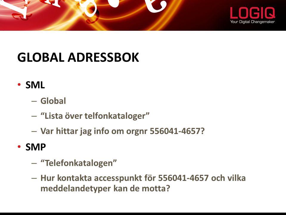 """GLOBAL ADRESSBOK SML – Global – """"Lista över telfonkataloger"""" – Var hittar jag info om orgnr 556041-4657? SMP – """"Telefonkatalogen"""" – Hur kontakta acces"""