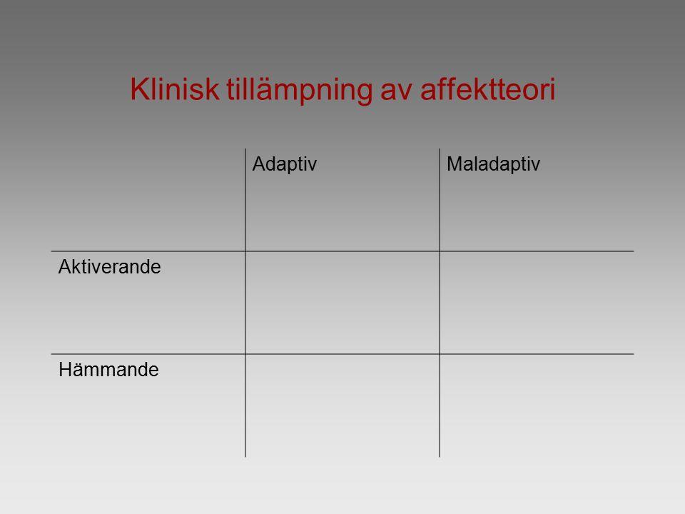 Klinisk tillämpning av affektteori AdaptivMaladaptiv Aktiverande Hämmande