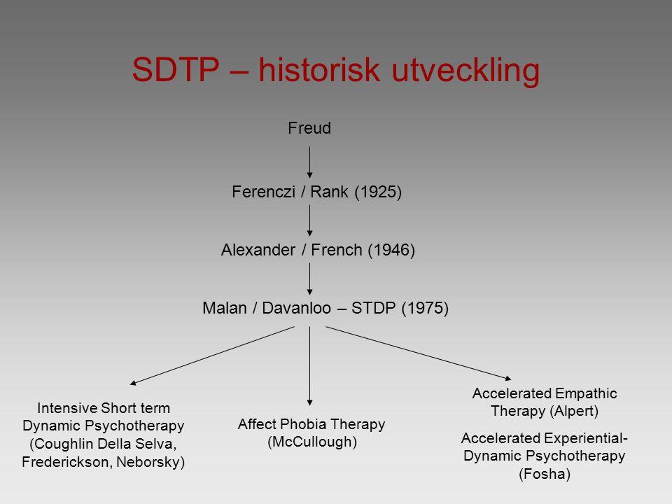 SDTP – historisk utveckling Affect Phobia Therapy (McCullough) Intensive Short term Dynamic Psychotherapy (Coughlin Della Selva, Frederickson, Neborsk