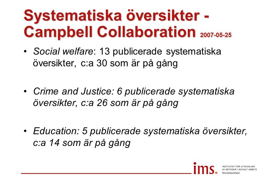 Systematiska översikter - Campbell Collaboration 2007-05-25 Social welfare: 13 publicerade systematiska översikter, c:a 30 som är på gång Crime and Justice: 6 publicerade systematiska översikter, c:a 26 som är på gång Education: 5 publicerade systematiska översikter, c:a 14 som är på gång