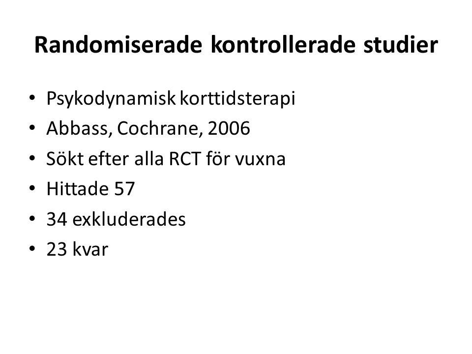 Randomiserade kontrollerade studier Psykodynamisk korttidsterapi Abbass, Cochrane, 2006 Sökt efter alla RCT för vuxna Hittade 57 34 exkluderades 23 kv