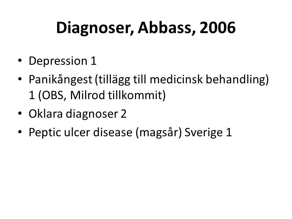 Diagnoser, Abbass, 2006 Depression 1 Panikångest (tillägg till medicinsk behandling) 1 (OBS, Milrod tillkommit) Oklara diagnoser 2 Peptic ulcer diseas