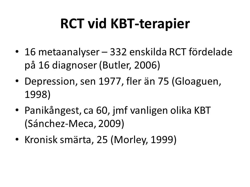 RCT vid KBT-terapier 16 metaanalyser – 332 enskilda RCT fördelade på 16 diagnoser (Butler, 2006) Depression, sen 1977, fler än 75 (Gloaguen, 1998) Pan