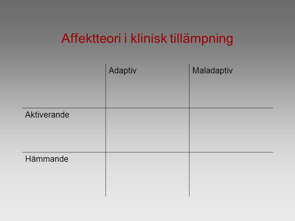 Affektteori i klinisk tillämpning AdaptivMaladaptiv Aktiverande Hämmande