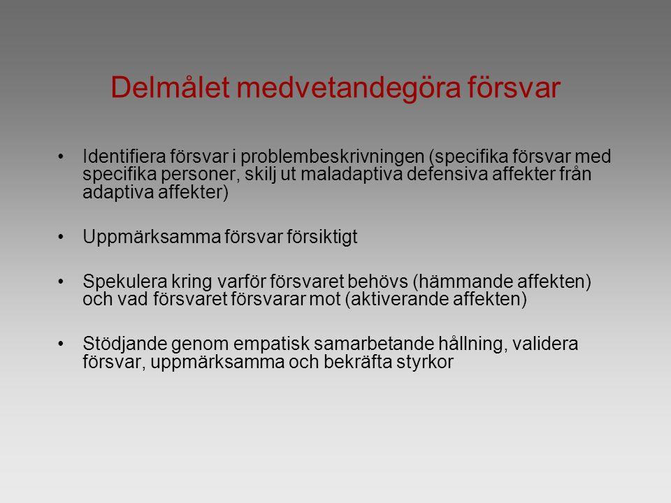 Delmålet medvetandegöra försvar Identifiera försvar i problembeskrivningen (specifika försvar med specifika personer, skilj ut maladaptiva defensiva affekter från adaptiva affekter) Uppmärksamma försvar försiktigt Spekulera kring varför försvaret behövs (hämmande affekten) och vad försvaret försvarar mot (aktiverande affekten) Stödjande genom empatisk samarbetande hållning, validera försvar, uppmärksamma och bekräfta styrkor