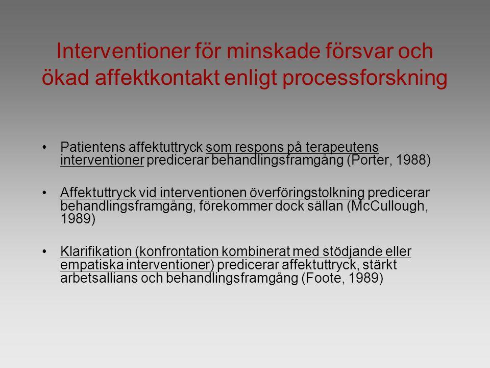 Interventioner för minskade försvar och ökad affektkontakt enligt processforskning Patientens affektuttryck som respons på terapeutens interventioner predicerar behandlingsframgång (Porter, 1988) Affektuttryck vid interventionen överföringstolkning predicerar behandlingsframgång, förekommer dock sällan (McCullough, 1989) Klarifikation (konfrontation kombinerat med stödjande eller empatiska interventioner) predicerar affektuttryck, stärkt arbetsallians och behandlingsframgång (Foote, 1989)