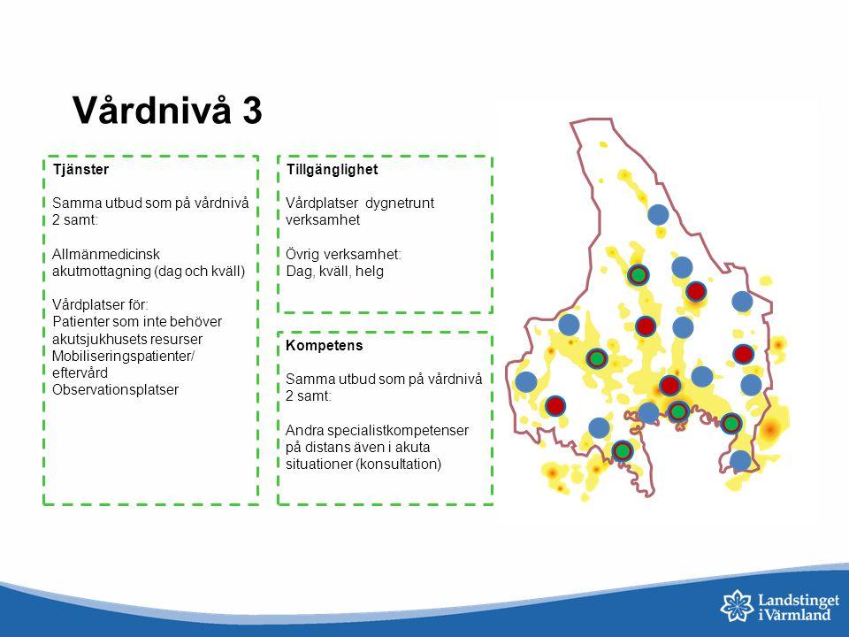 Vårdnivå 3 Tjänster Samma utbud som på vårdnivå 2 samt: Allmänmedicinsk akutmottagning (dag och kväll) Vårdplatser för: Patienter som inte behöver aku