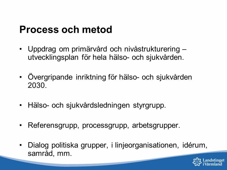 Process och metod Uppdrag om primärvård och nivåstrukturering – utvecklingsplan för hela hälso- och sjukvården. Övergripande inriktning för hälso- och