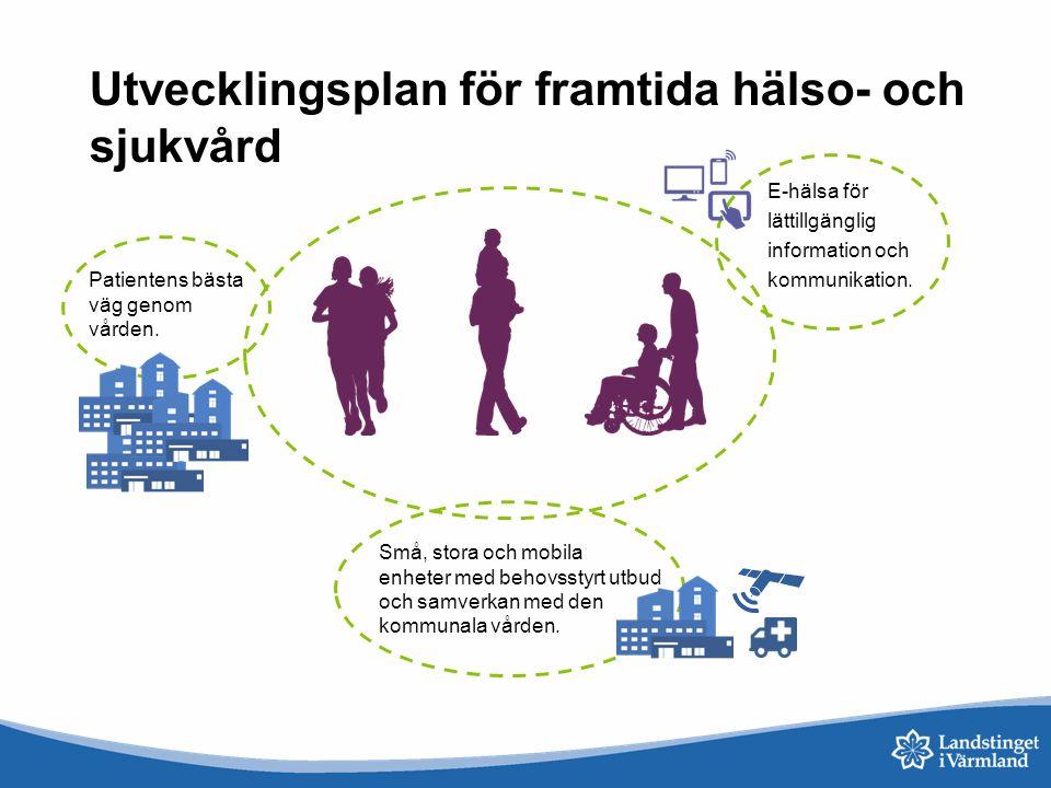 Utvecklingsplan för framtida hälso- och sjukvård E-hälsa för lättillgänglig information och kommunikation. Små, stora och mobila enheter med behovssty