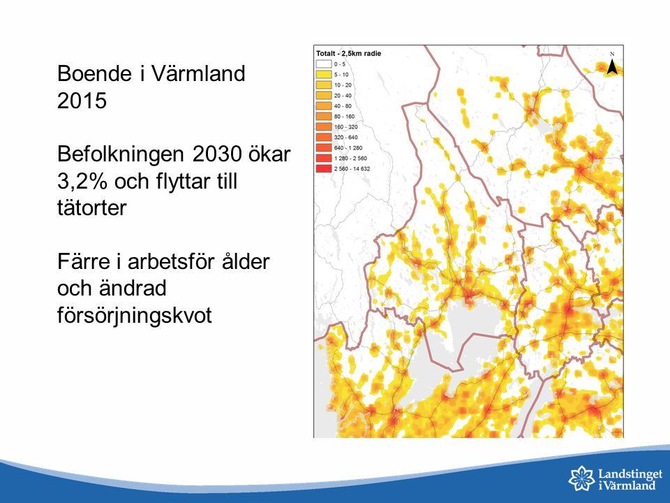 Boende i Värmland 2015 Befolkningen 2030 ökar 3,2% och flyttar till tätorter Färre i arbetsför ålder och ändrad försörjningskvot