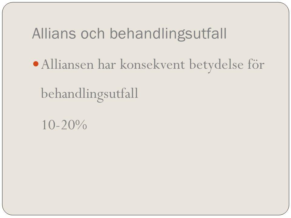 Allians och behandlingsutfall Alliansen har konsekvent betydelse för behandlingsutfall 10-20%
