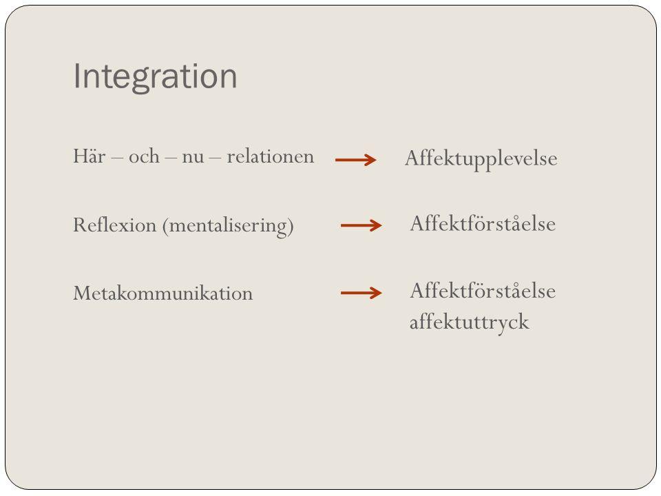 Integration Här – och – nu – relationen Reflexion (mentalisering) Metakommunikation Affektupplevelse Affektförståelse affektuttryck