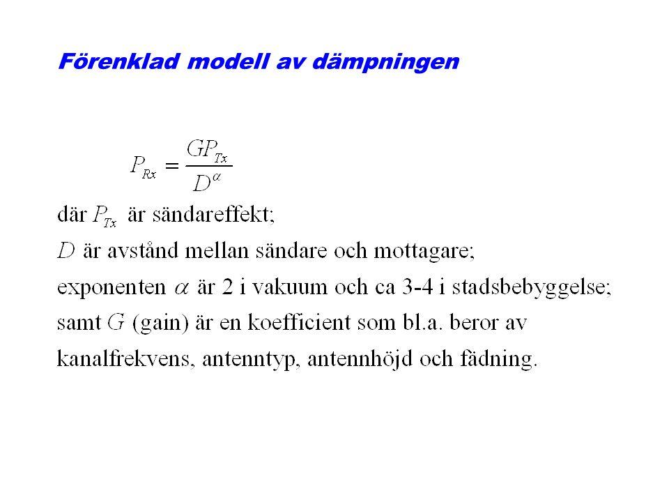 Förenklad modell av dämpningen