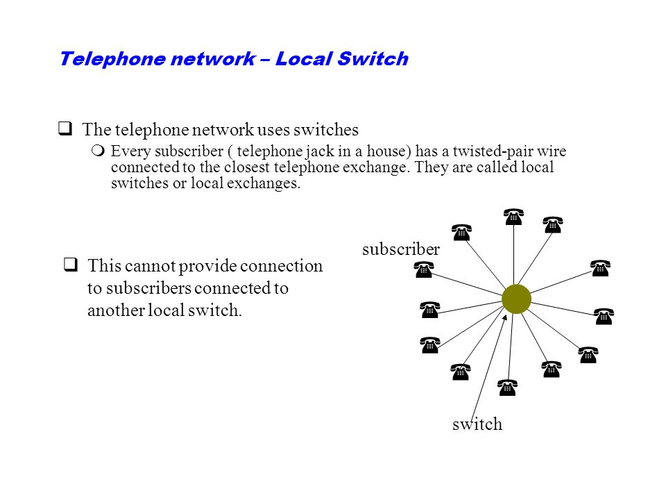 Telephone network – Local Switch qThe telephone network uses switches mEvery subscriber ( telephone jack in a house) has a twisted-pair wire connected to the closest telephone exchange.