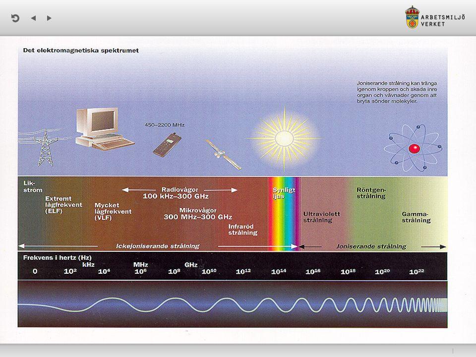 | Påverkan (akut, transient) Påverkan på CNS (sensorisk påverkan) Påverkan på PNS (hälsopåverkan) Värmepåverkan