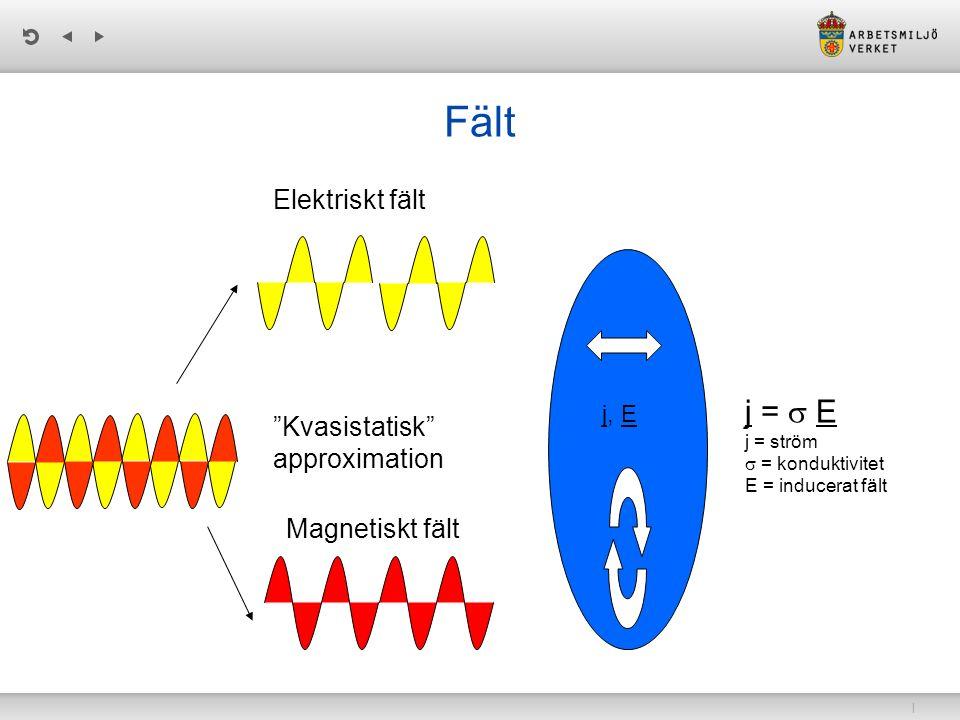 | + - + - + - + - + - + - + - + - + - + - + - + - + - + - + - + - + - + - + - + - + - + - + - + - friktion -> värme Strålning