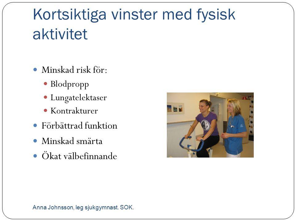 Kortsiktiga vinster med fysisk aktivitet Minskad risk för: Blodpropp Lungatelektaser Kontrakturer Förbättrad funktion Minskad smärta Ökat välbefinnande Anna Johnsson, leg sjukgymnast.